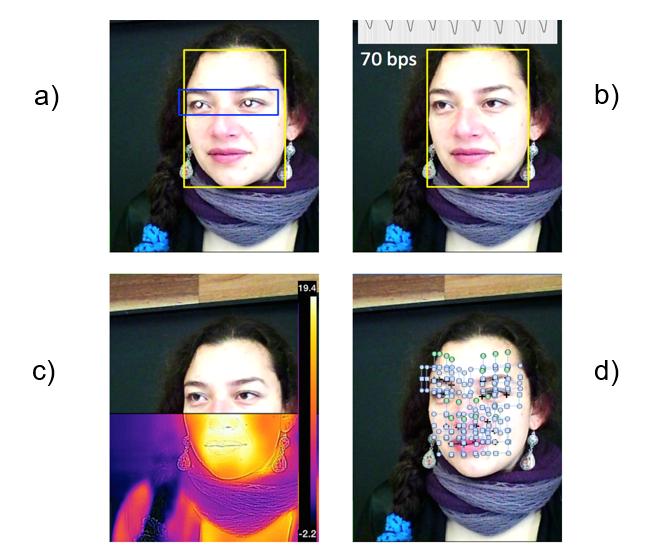 series of images illustrating biometrics